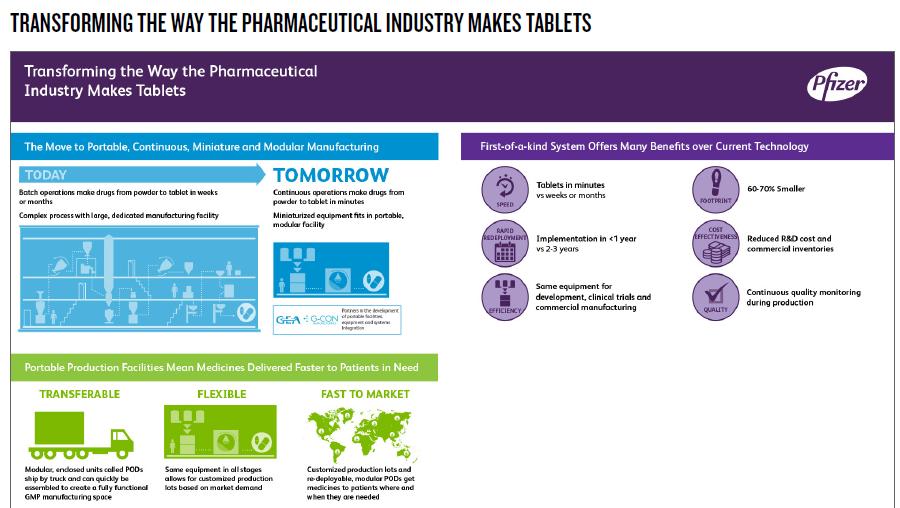 Pfizer tablet strategic plan