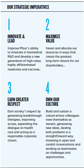 Pfizer strategic imperatives in their integrated report